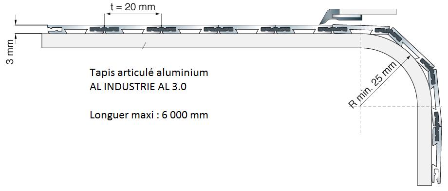Tapis articule aluminium AL3.0