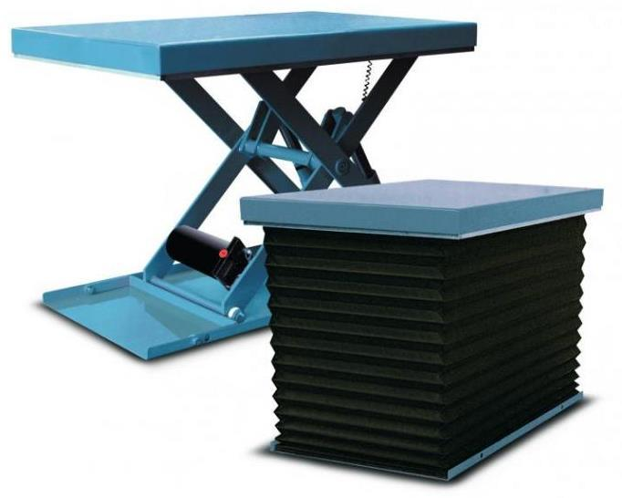 soufflet de protection table elevatrice
