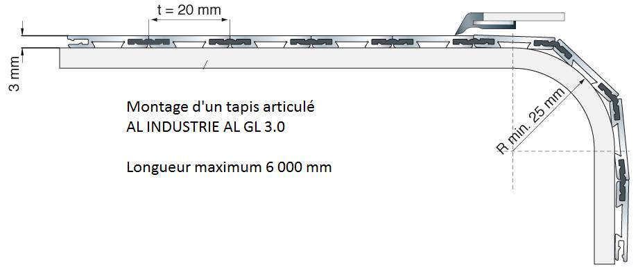 Tapis articule aluminium GL3.0