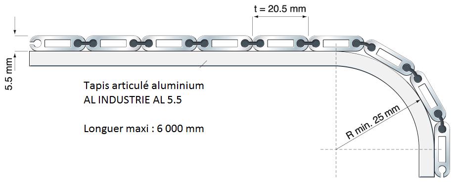 Tapis articule aluminium AL5.5